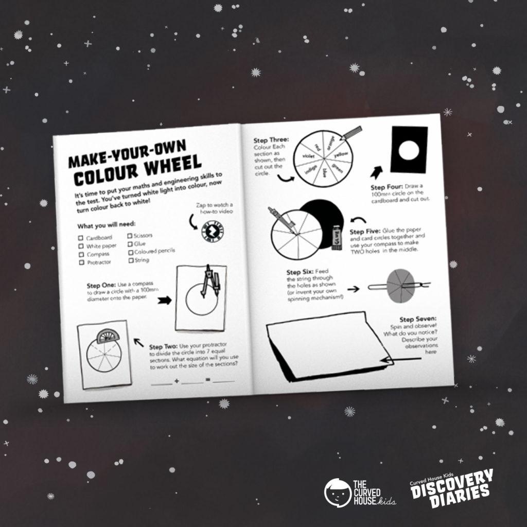 Deep Space Diary Interior Make Colour Wheel
